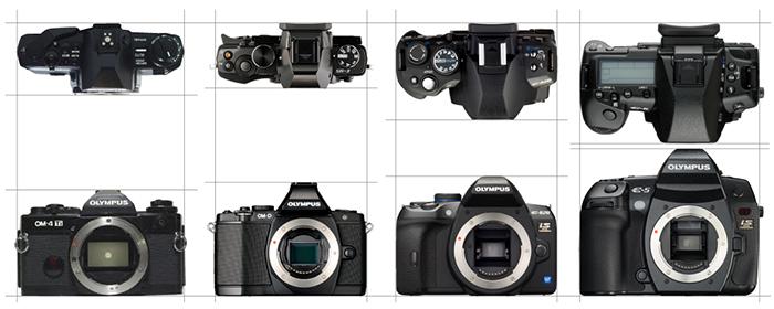 Schoudertasje Camera : Olympus e m lensaanbod en voorlopige conclusie hands